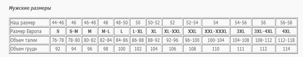 таблица-размеров-мужских-курток